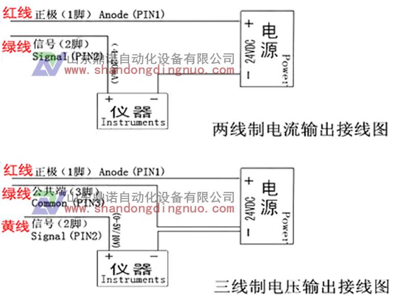 SN1130风压传感器微压差压变送器接线方式