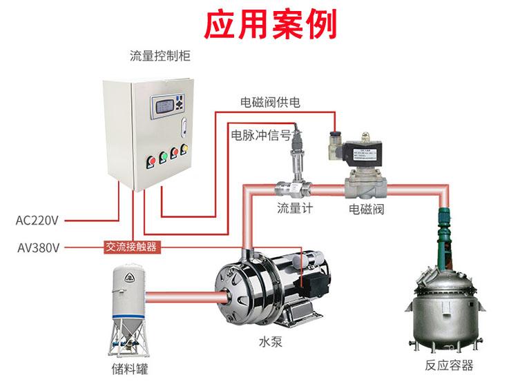 定量供水 配料 化工厂非标自动化改造设计