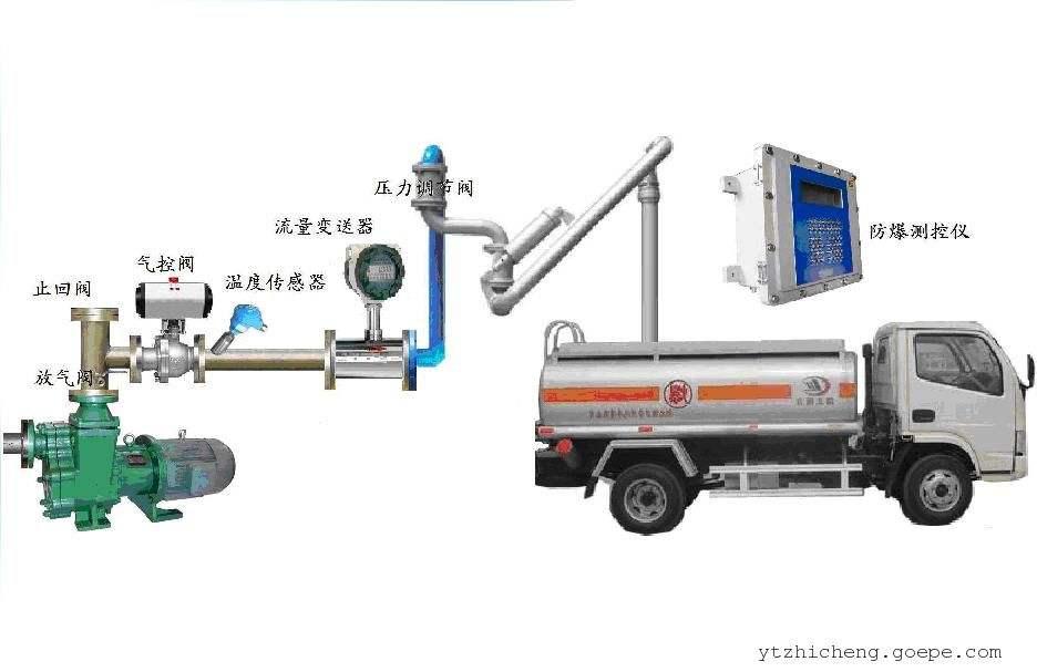 发烟硫酸、硝酸、液碱、氯化铵、盐酸、糠醛定量装车系统