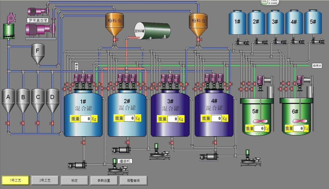 化工厂远传控制系统 DCS SIS一站式安装解决设计方案